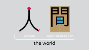 Chineasy_WebV2_Phrases_DOOR_TheWorld_SET